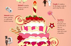 top-wedding-cake-infographic