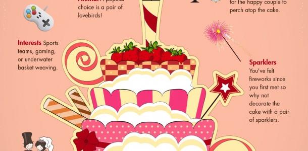 top-wedding-cake-infographic