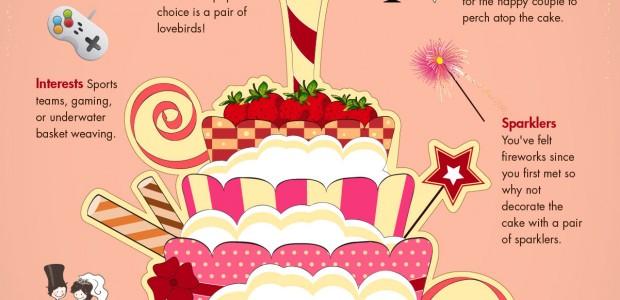 Olvida la guinda del pastel y personaliza tu tarta